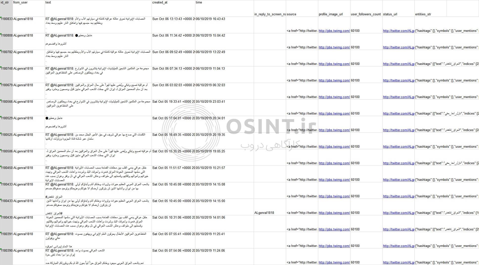 تمام توییت های الجنرال با هشتگ اعتراضات عراق