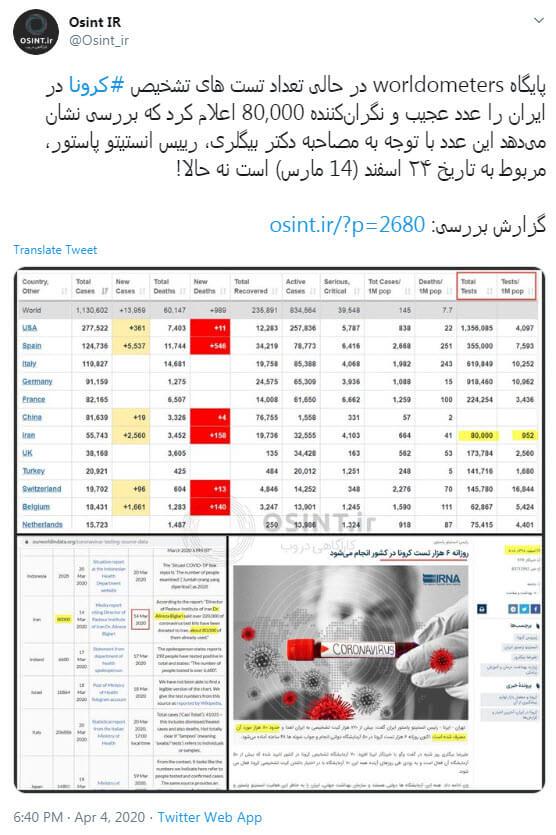 توییت اوسینت دات آی آر درباره آمار غلط تعداد تست تشخیص کرونا در ایران